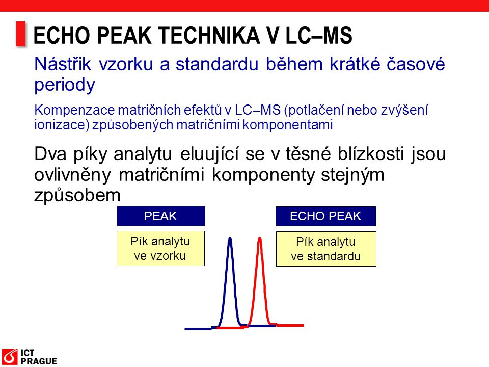 ECHO PEAK TECHNIKA V LC–MS