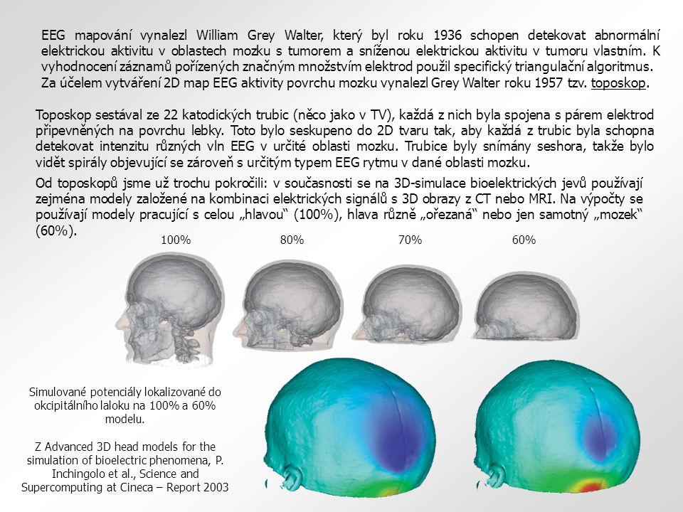 EEG mapování vynalezl William Grey Walter, který byl roku 1936 schopen detekovat abnormální elektrickou aktivitu v oblastech mozku s tumorem a sníženou elektrickou aktivitu v tumoru vlastním. K vyhodnocení záznamů pořízených značným množstvím elektrod použil specifický triangulační algoritmus.
