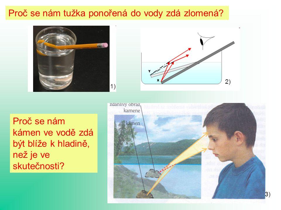 Proč se nám tužka ponořená do vody zdá zlomená