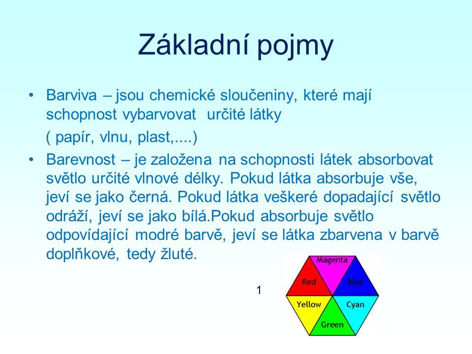 Základní pojmy Barviva – jsou chemické sloučeniny, které mají schopnost vybarvovat určité látky. ( papír, vlnu, plast,....)