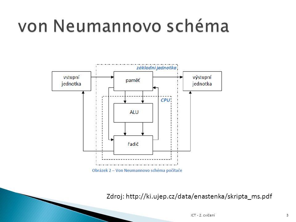 von Neumannovo schéma Zdroj: http://ki.ujep.cz/data/enastenka/skripta_ms.pdf ICT - 2. cvičení