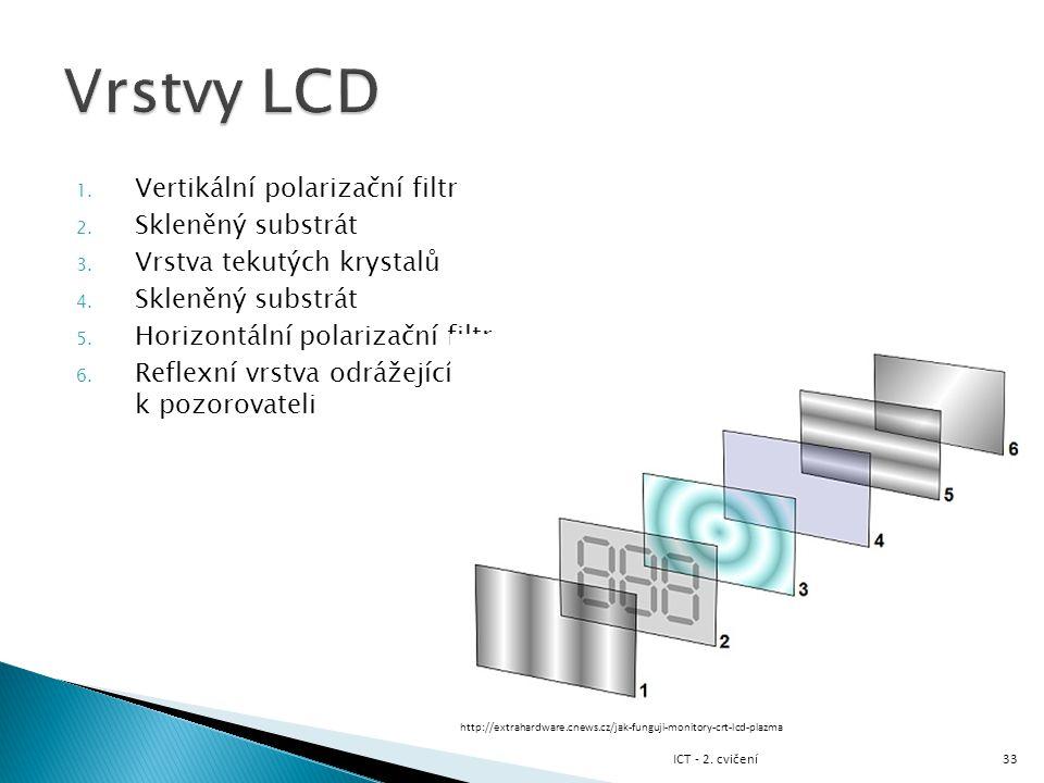 Vrstvy LCD Vertikální polarizační filtr Skleněný substrát
