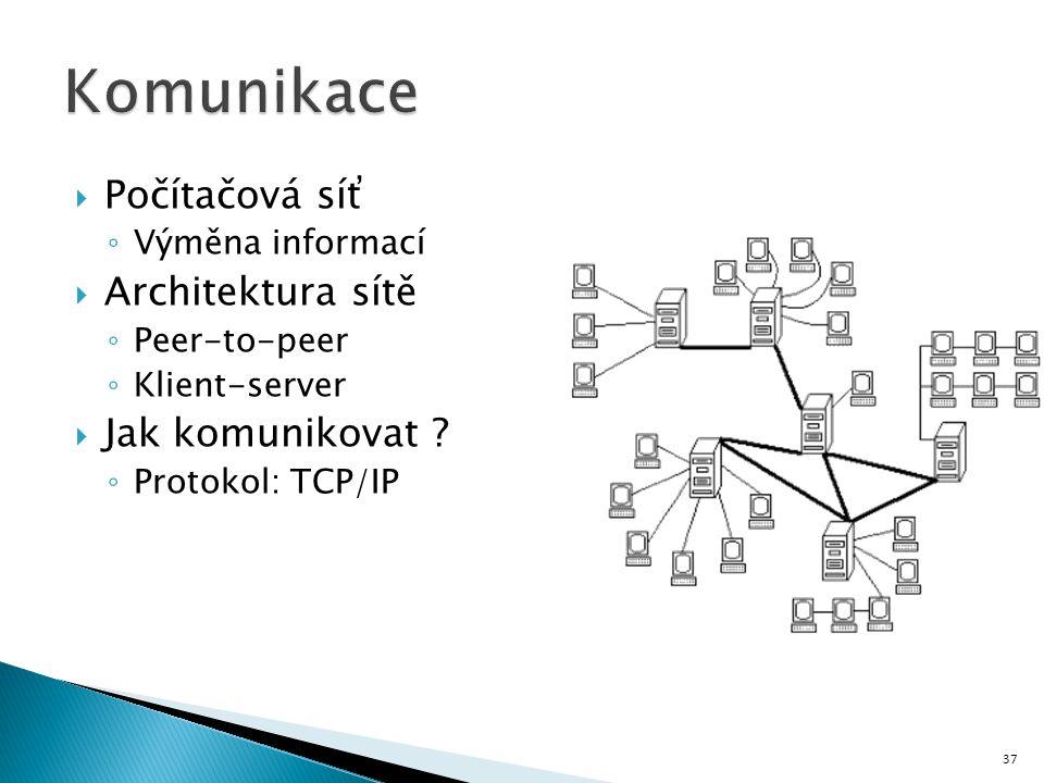 Komunikace Počítačová síť Architektura sítě Jak komunikovat