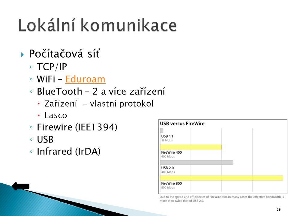 Lokální komunikace Počítačová síť TCP/IP WiFi – Eduroam