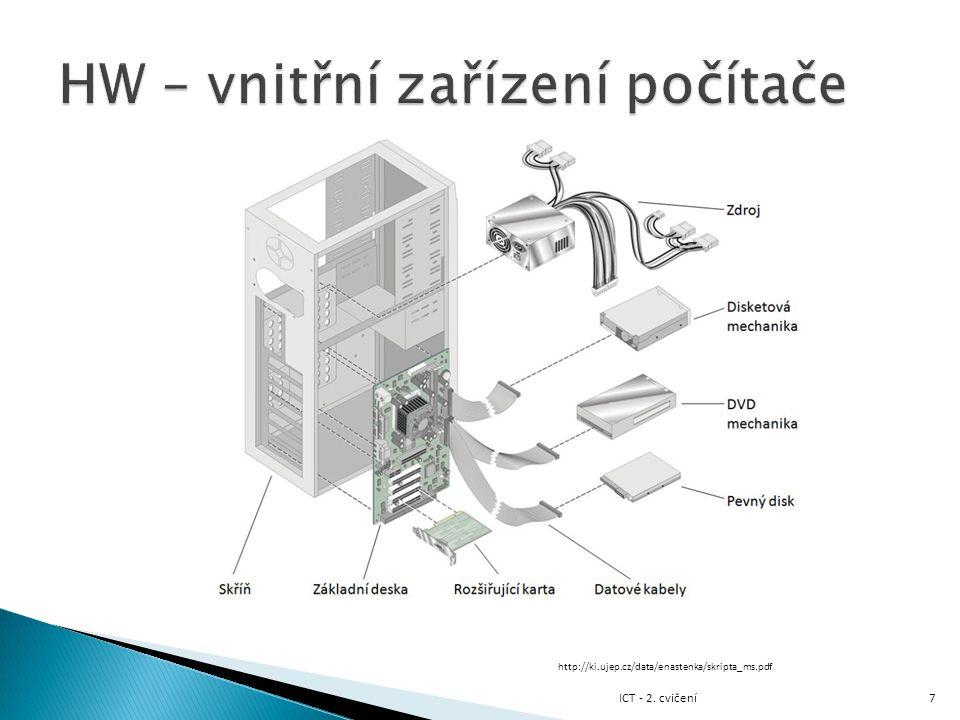 HW – vnitřní zařízení počítače