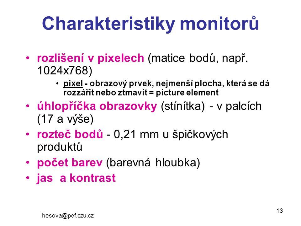 Charakteristiky monitorů
