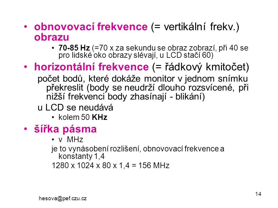 obnovovací frekvence (= vertikální frekv.) obrazu