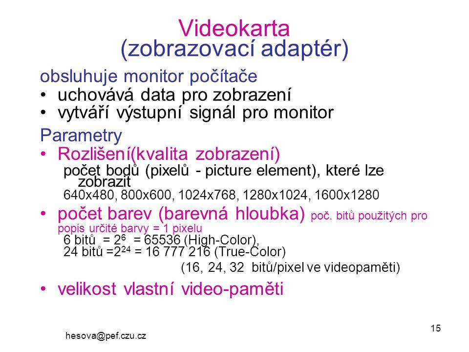 Videokarta (zobrazovací adaptér)