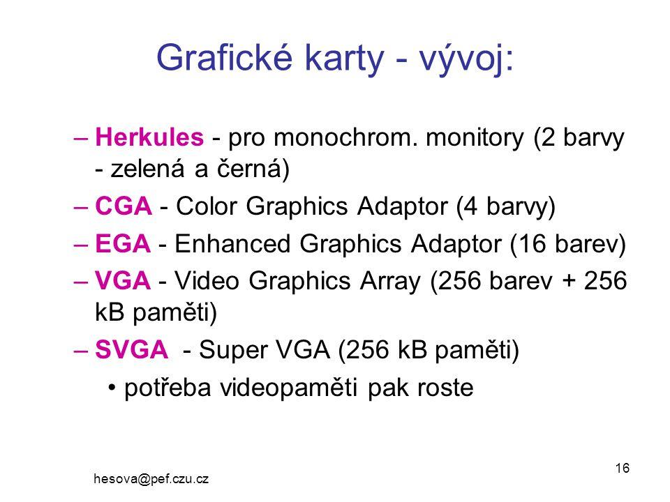 Grafické karty - vývoj: