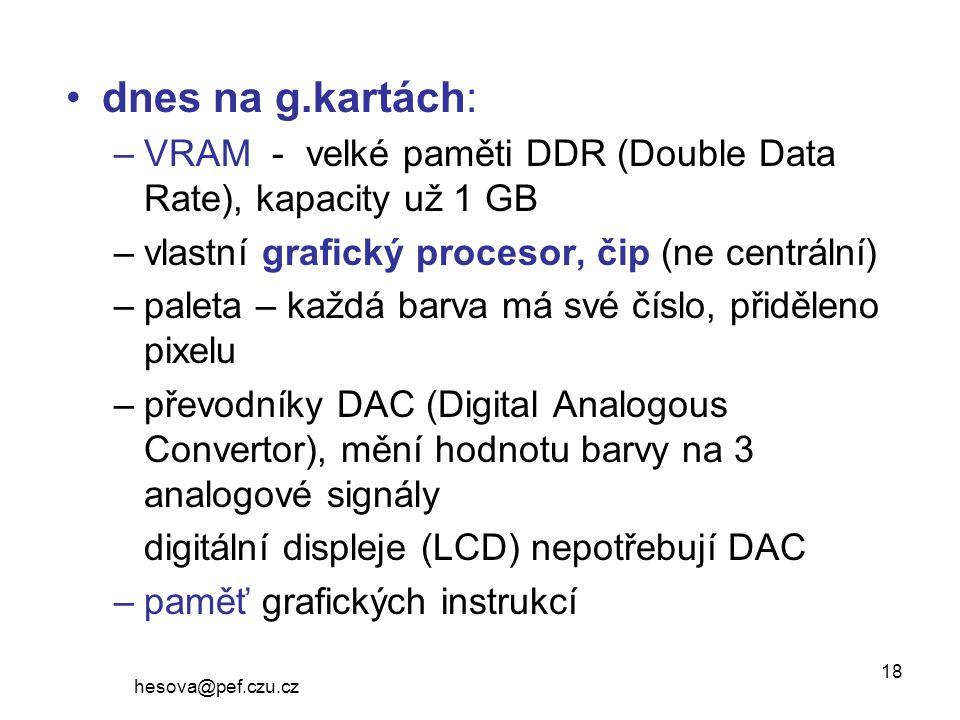 dnes na g.kartách: VRAM - velké paměti DDR (Double Data Rate), kapacity už 1 GB. vlastní grafický procesor, čip (ne centrální)