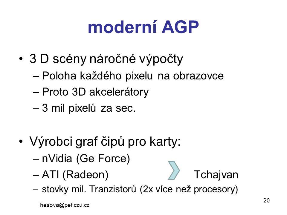 moderní AGP 3 D scény náročné výpočty Výrobci graf čipů pro karty: