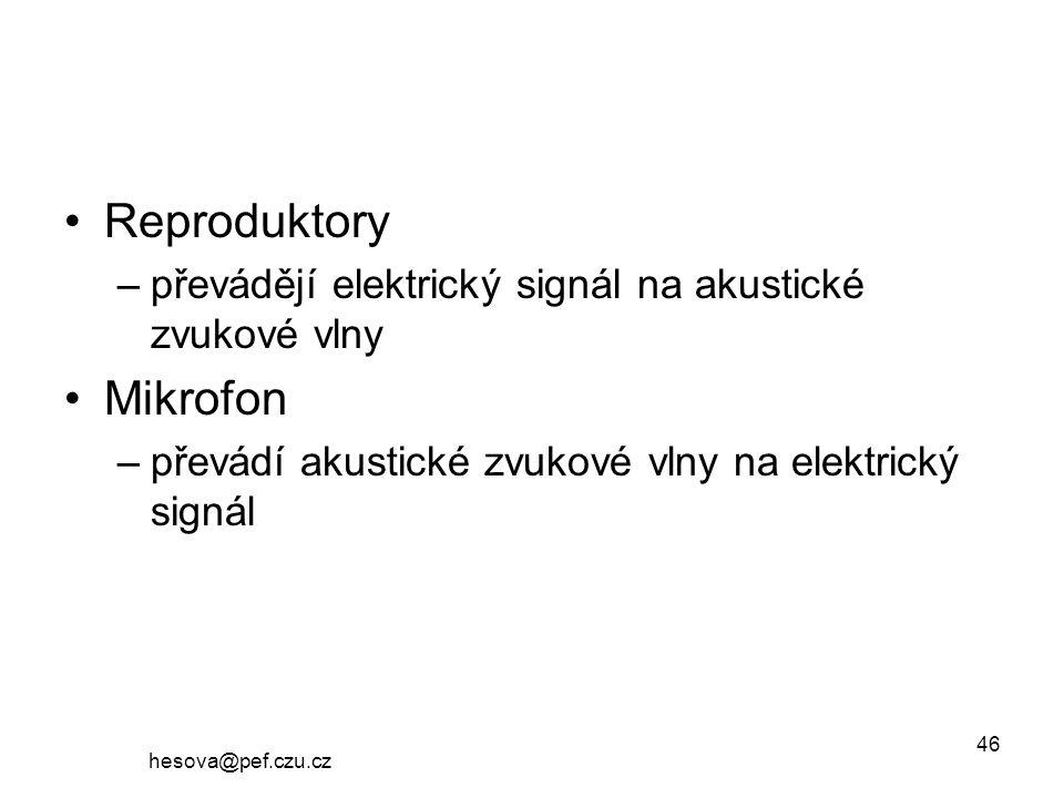 Reproduktory Mikrofon