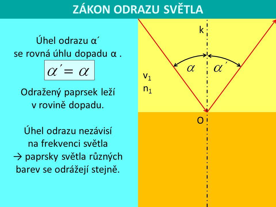 ZÁKON ODRAZU SVĚTLA k Úhel odrazu α´ se rovná úhlu dopadu α .