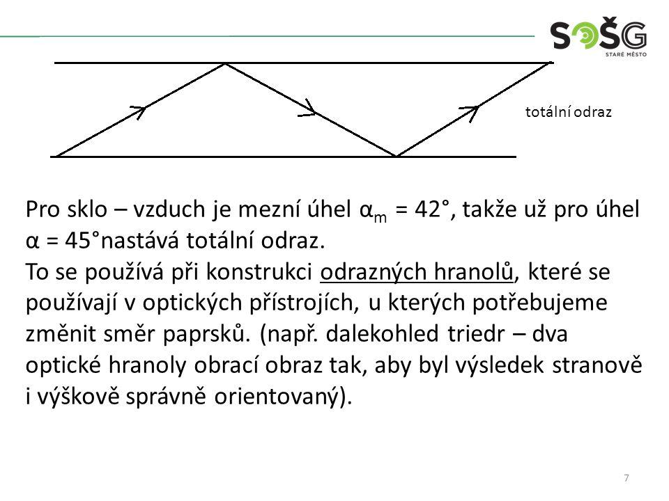 totální odraz Pro sklo – vzduch je mezní úhel αm = 42°, takže už pro úhel α = 45°nastává totální odraz.