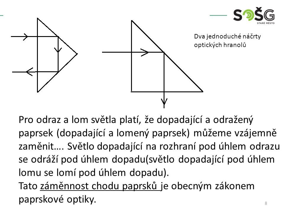 Tato záměnnost chodu paprsků je obecným zákonem paprskové optiky.