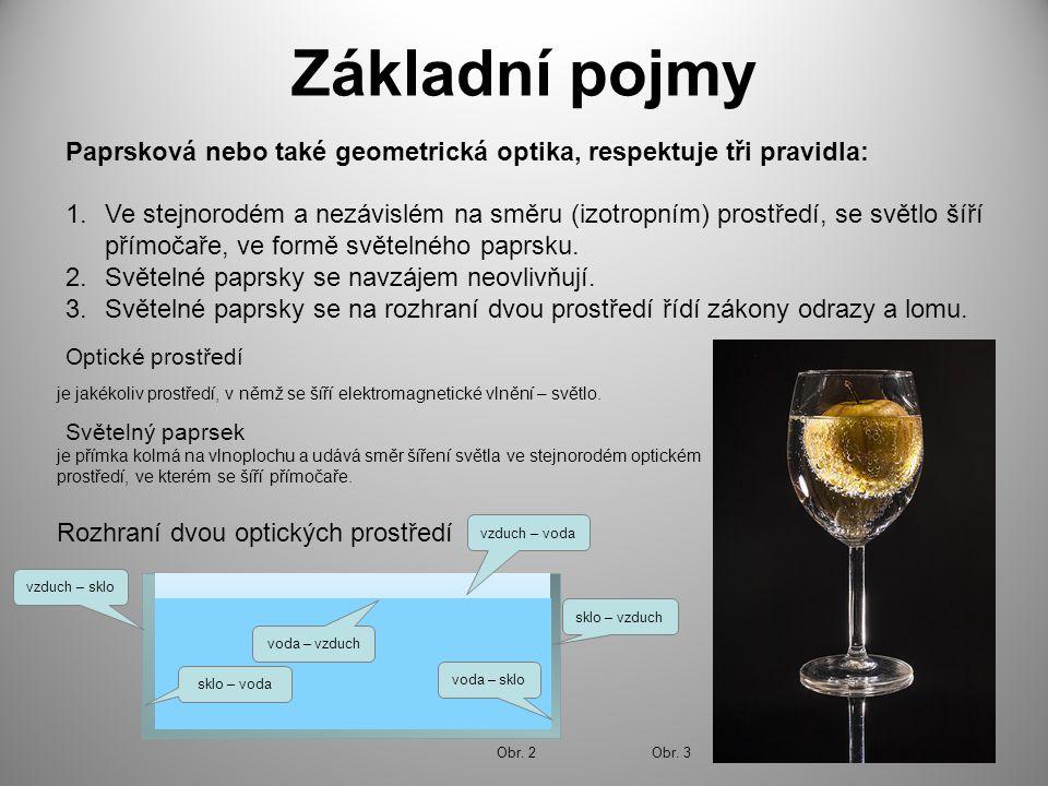 Základní pojmy Paprsková nebo také geometrická optika, respektuje tři pravidla: