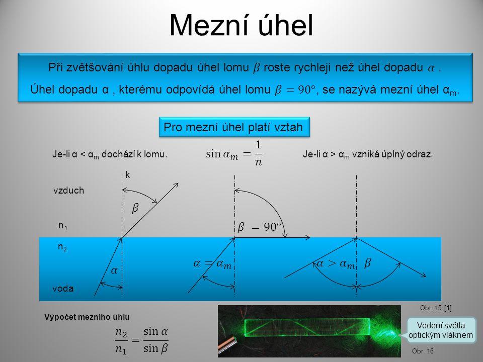 Vedení světla optickým vláknem