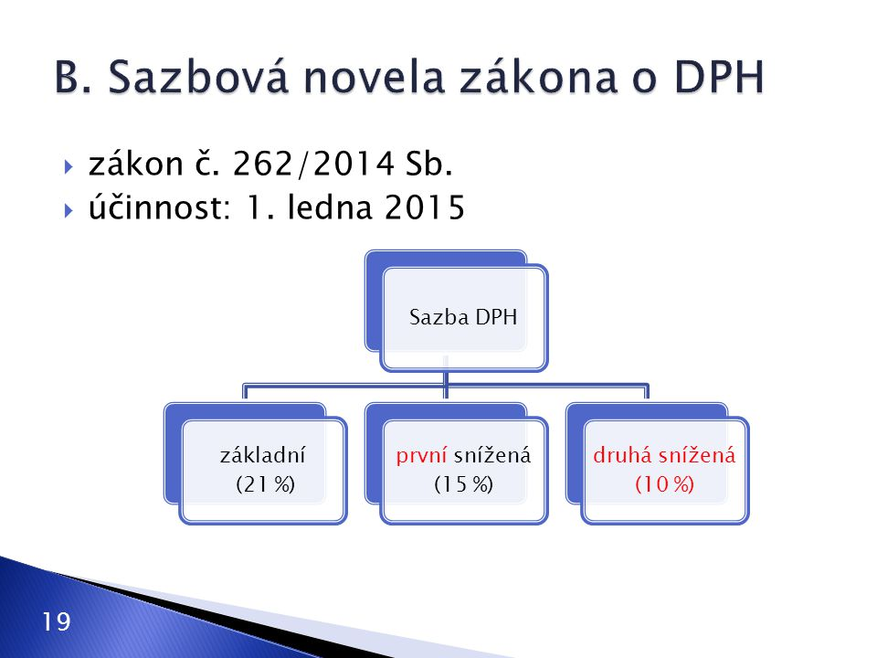 B. Sazbová novela zákona o DPH