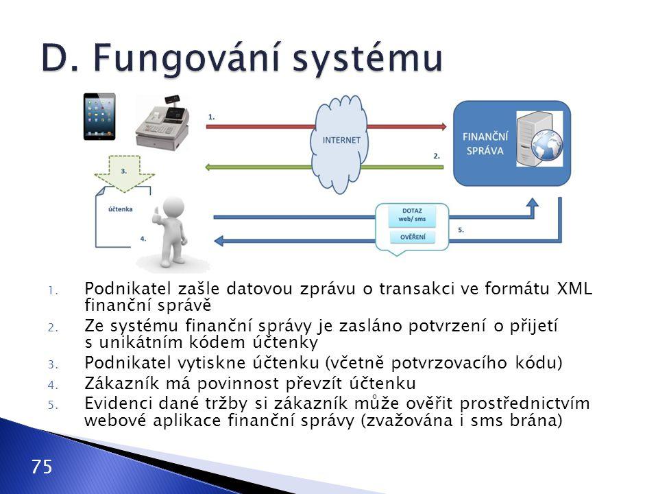 D. Fungování systému Podnikatel zašle datovou zprávu o transakci ve formátu XML finanční správě.