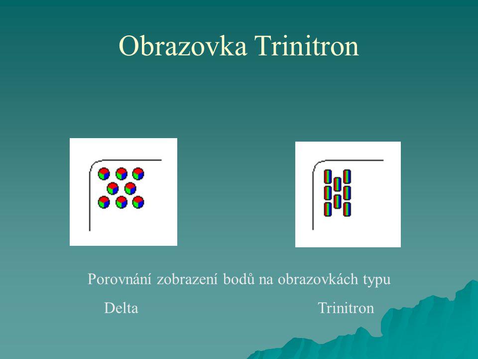 Porovnání zobrazení bodů na obrazovkách typu
