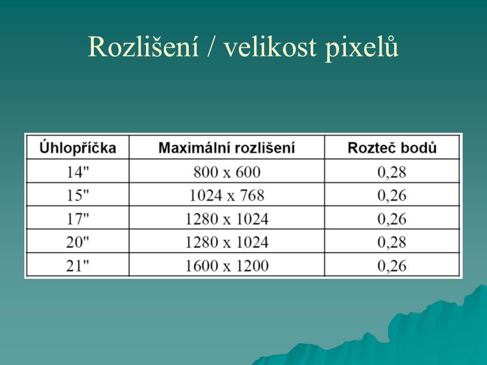 Rozlišení / velikost pixelů