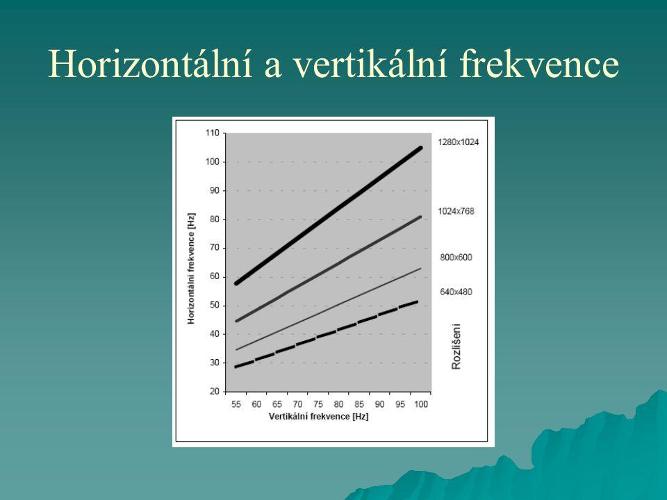 Horizontální a vertikální frekvence