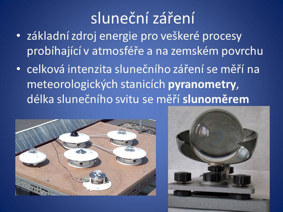 sluneční záření základní zdroj energie pro veškeré procesy probíhající v atmosféře a na zemském povrchu.