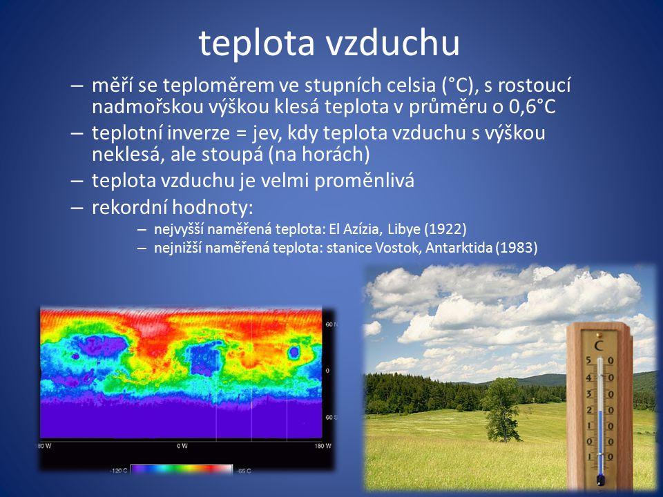 teplota vzduchu měří se teploměrem ve stupních celsia (°C), s rostoucí nadmořskou výškou klesá teplota v průměru o 0,6°C.