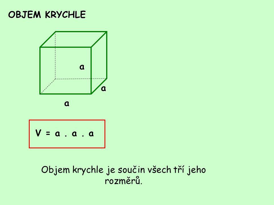 Objem krychle je součin všech tří jeho rozměrů.