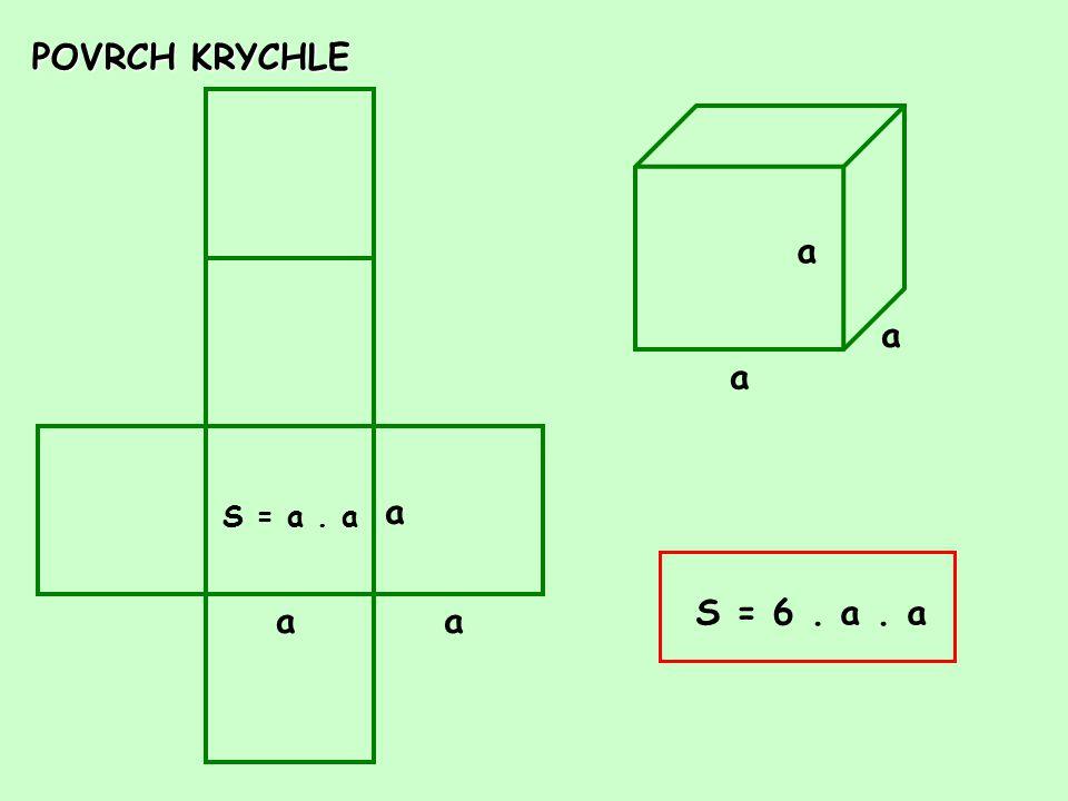 POVRCH KRYCHLE a a a a S = a . a S = 6 . a . a a a