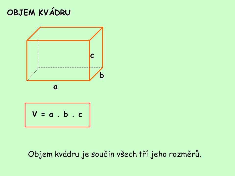 Objem kvádru je součin všech tří jeho rozměrů.
