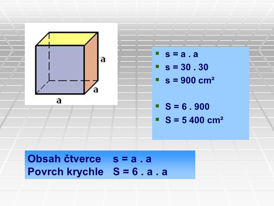 Obsah čtverce s = a . a Povrch krychle S = 6 . a . a s = a . a
