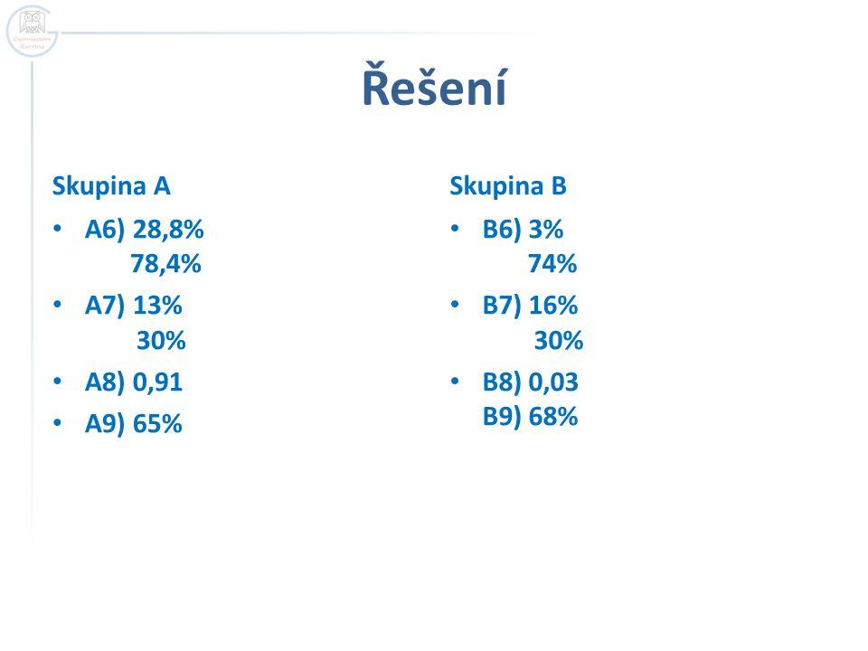 Řešení Skupina A Skupina B A6) 28,8% 78,4% A7) 13% 30% A8) 0,91