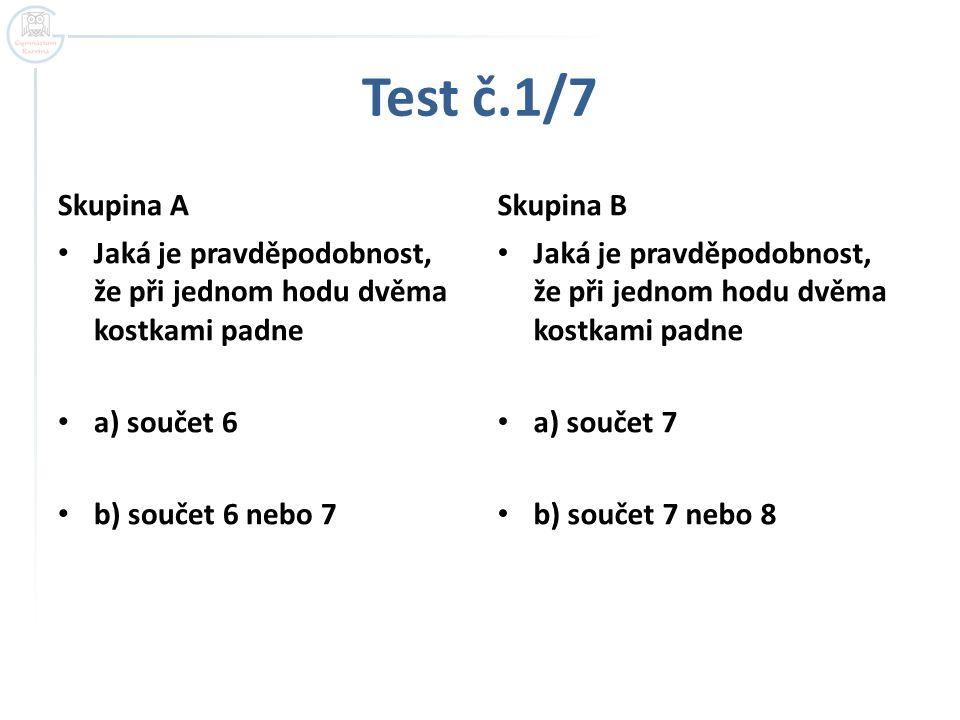 Test č.1/7 Skupina A Skupina B