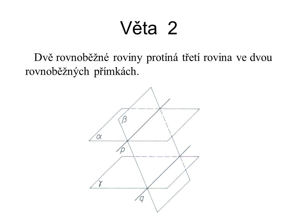 Věta 2 Dvě rovnoběžné roviny protíná třetí rovina ve dvou rovnoběžných přímkách.