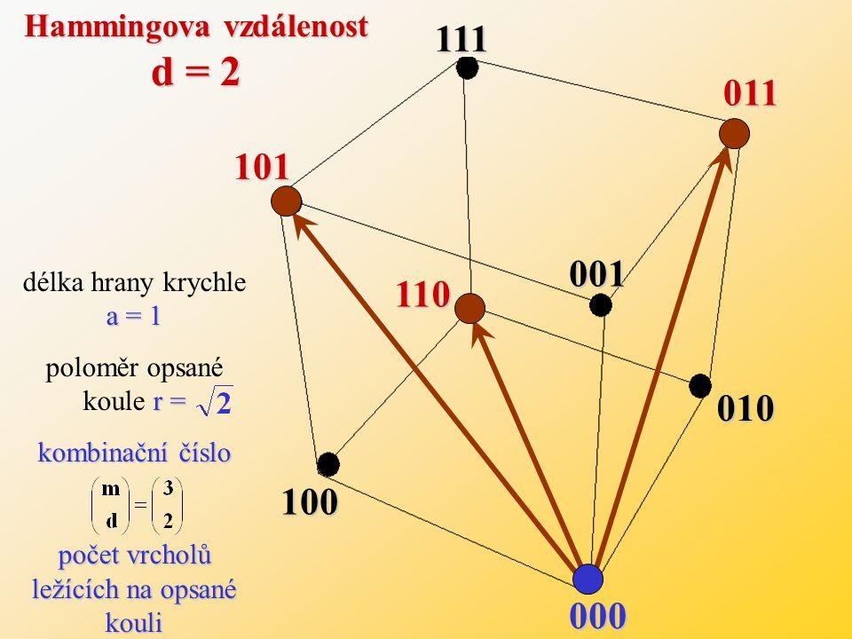 Hammingova vzdálenost d = 2