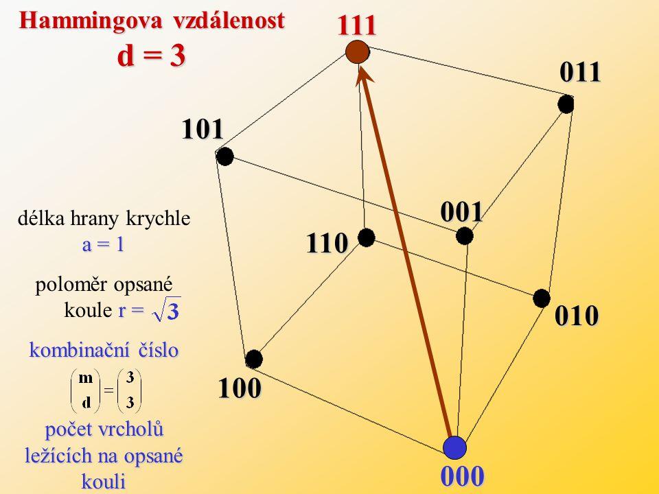 Hammingova vzdálenost d = 3