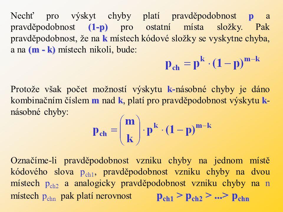 Nechť pro výskyt chyby platí pravděpodobnost p a pravděpodobnost (1-p) pro ostatní místa složky. Pak pravděpodobnost, že na k místech kódové složky se vyskytne chyba, a na (m - k) místech nikoli, bude: