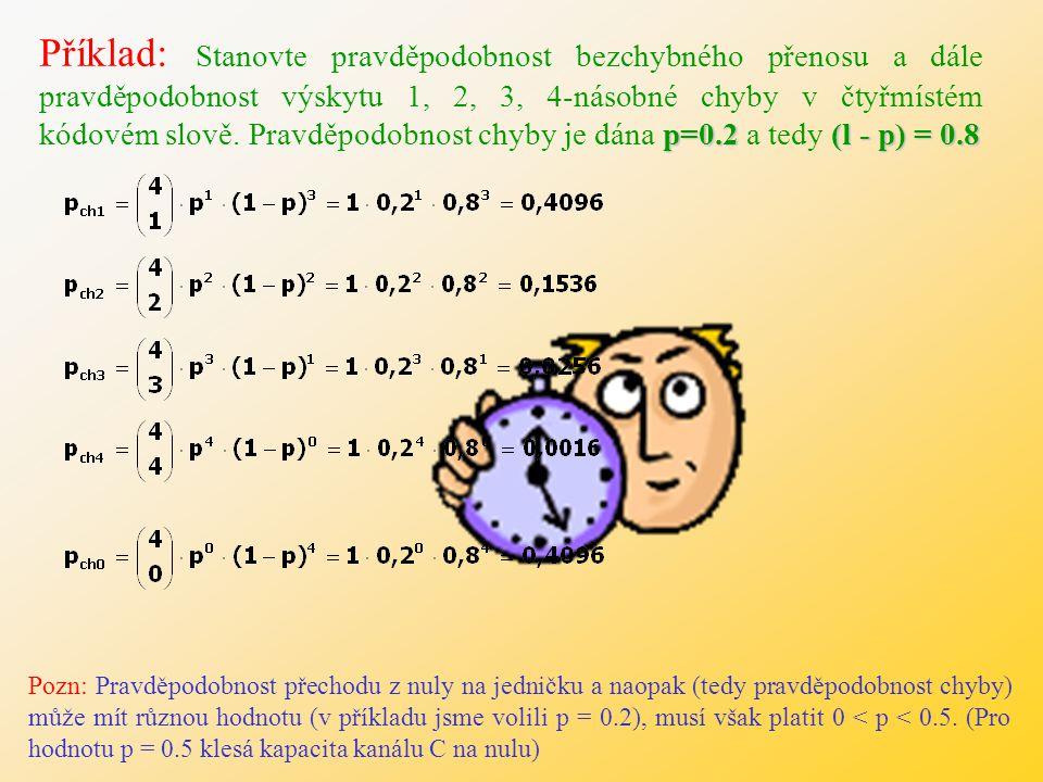 Příklad: Stanovte pravděpodobnost bezchybného přenosu a dále pravděpodobnost výskytu 1, 2, 3, 4-násobné chyby v čtyřmístém kódovém slově. Pravděpodobnost chyby je dána p=0.2 a tedy (l - p) = 0.8