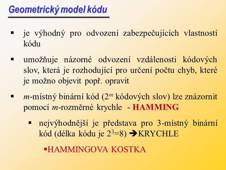 Geometrický model kódu