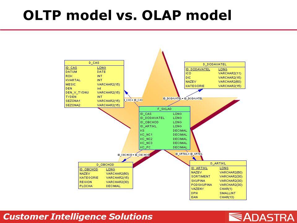 OLTP model vs. OLAP model
