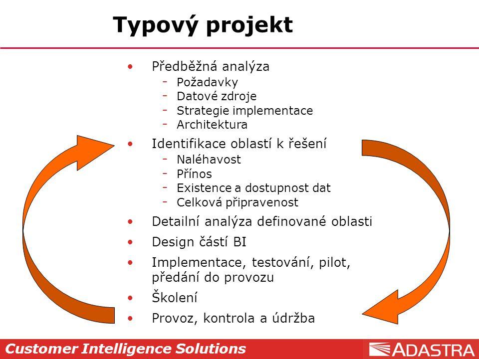 Typový projekt Předběžná analýza Identifikace oblastí k řešení
