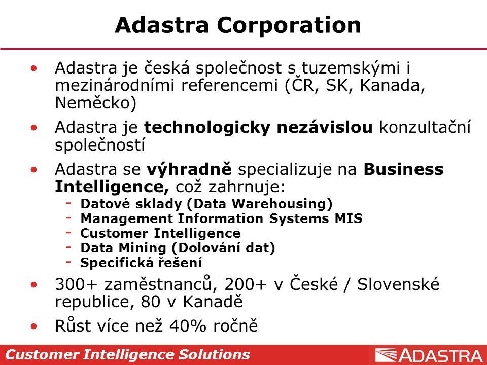 Adastra Corporation Adastra je česká společnost s tuzemskými i mezinárodními referencemi (ČR, SK, Kanada, Neměcko)
