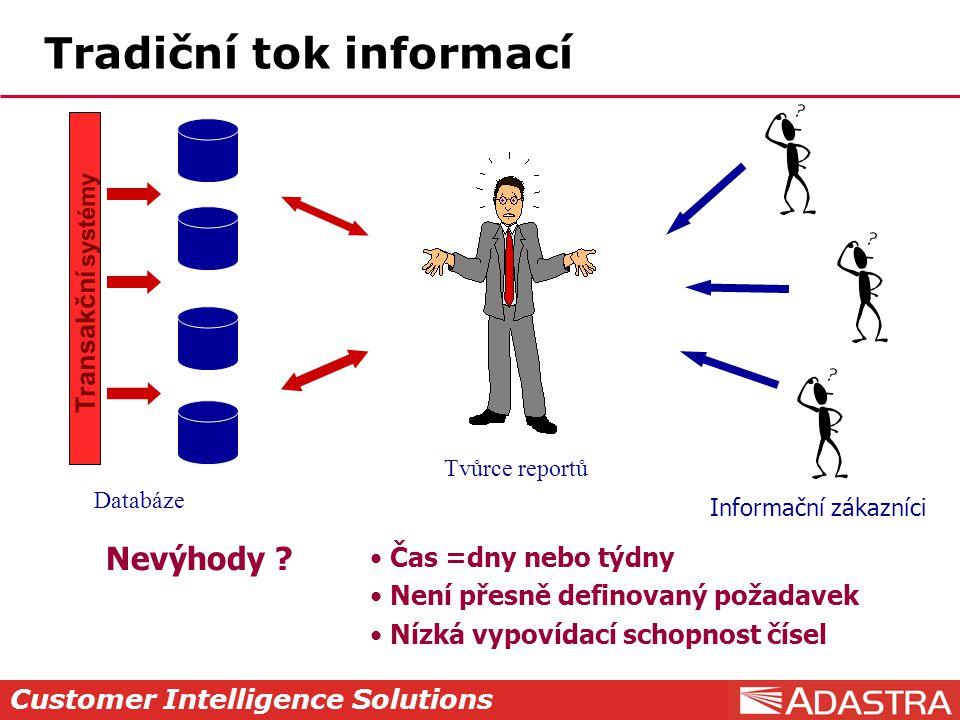 Tradiční tok informací
