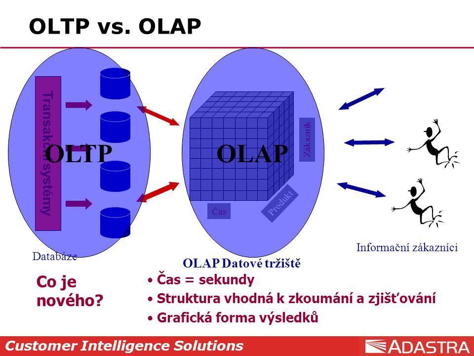 OLTP OLAP OLTP vs. OLAP Co je nového Transakční systémy