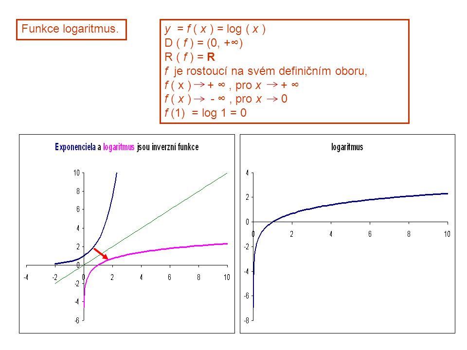 Funkce logaritmus. y = f ( x ) = log ( x ) D ( f ) = (0, +∞) R ( f ) = R. f je rostoucí na svém definičním oboru,