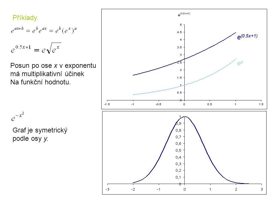 Příklady. e(0.5x+1) ex. Posun po ose x v exponentu. má multiplikativní účinek. Na funkční hodnotu.