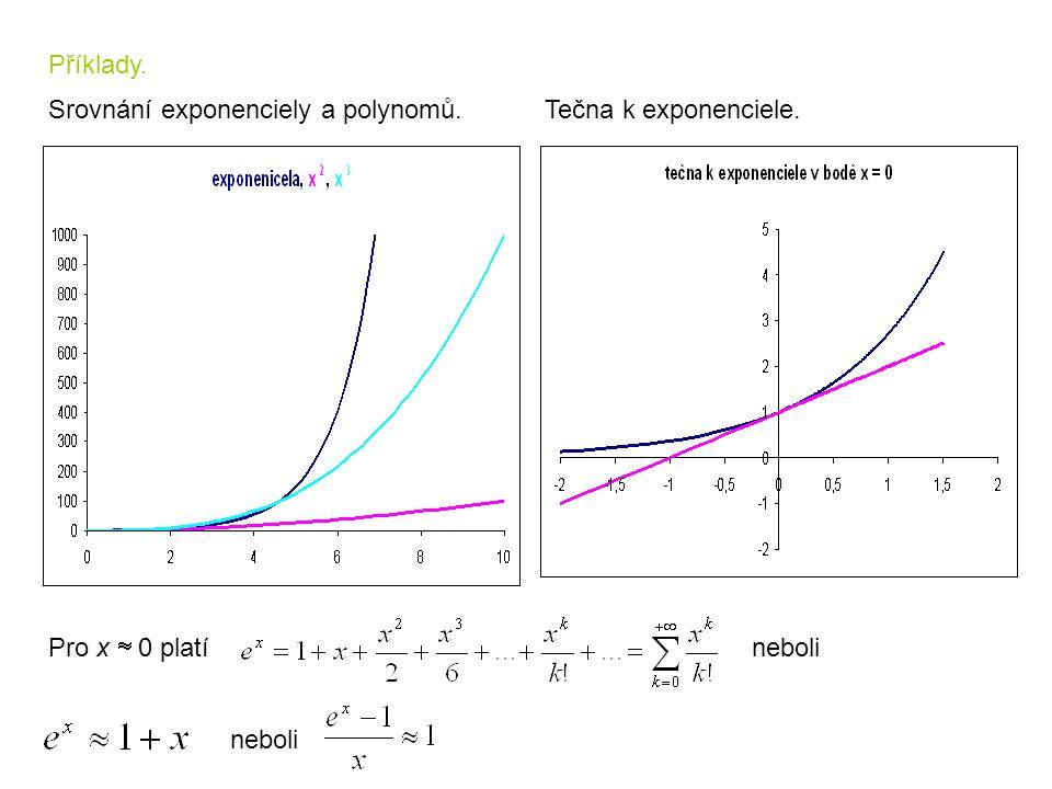 Příklady. Srovnání exponenciely a polynomů. Tečna k exponenciele. Pro x  0 platí neboli neboli
