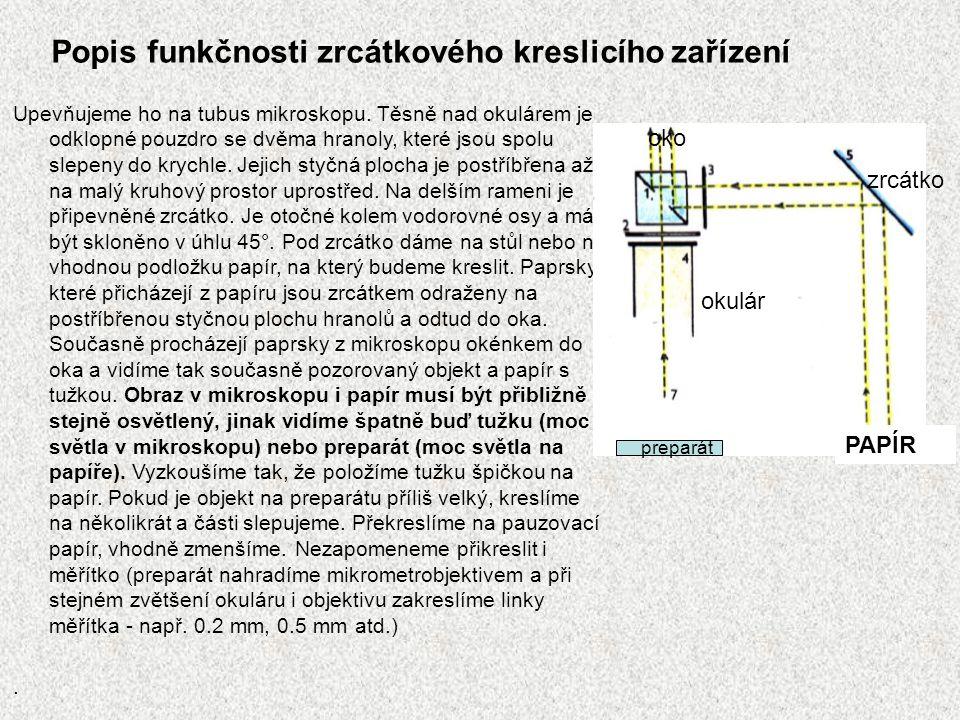 Popis funkčnosti zrcátkového kreslicího zařízení