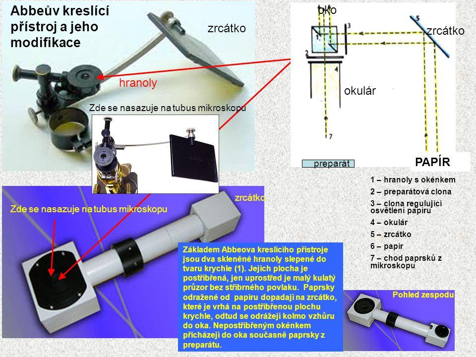 Abbeův kreslící přístroj a jeho modifikace